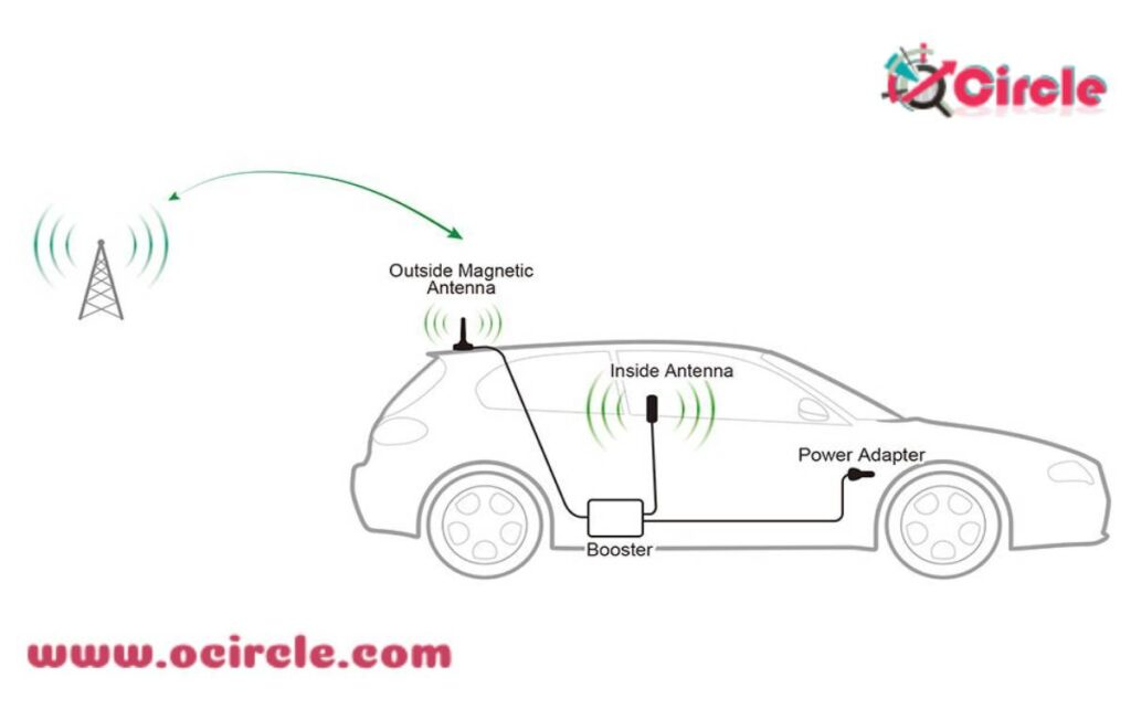 the function of cell phone booster for car