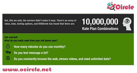Cell Phone Plans FAQs
